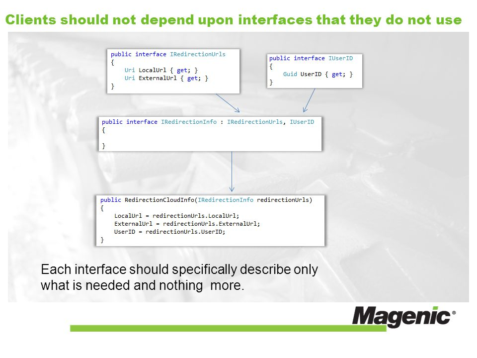 Clients should not depend upon interfaces that they do not use Each interface should specifically describe only what is needed and nothing more.