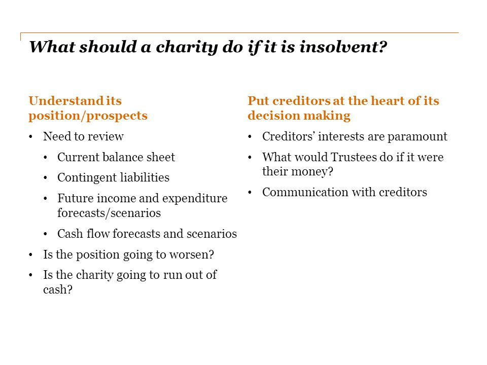 What should a charity do if it is insolvent.