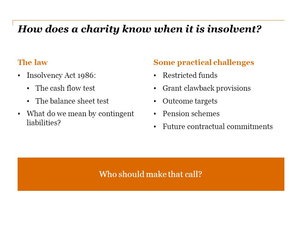 How does a charity know when it is insolvent.