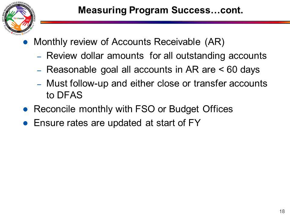 Measuring Program Success…cont.