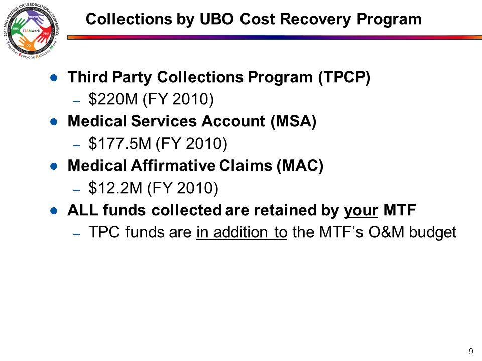 Resources UBO Web Page – http://www.tricare.mil/ocfo/mcfs/ubo/index.cfm http://www.tricare.mil/ocfo/mcfs/ubo/index.cfm UBO Help Desk Contact Information – ubo.helpdesk@altarum.org ubo.helpdesk@altarum.org – 703-575-5385 Defense Health Information Management System (DHIMS) Web Site – http://dhims.health.mil/ http://dhims.health.mil/ Defense Health Services Systems (DHSS) Web Site – http://www.health.mil/MHSCIO/programs_products/jm is/DHSS.aspx http://www.health.mil/MHSCIO/programs_products/jm is/DHSS.aspx 20