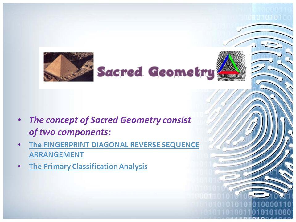 Andres J. Washington Fingerprint Geometric Analysis Andres J.