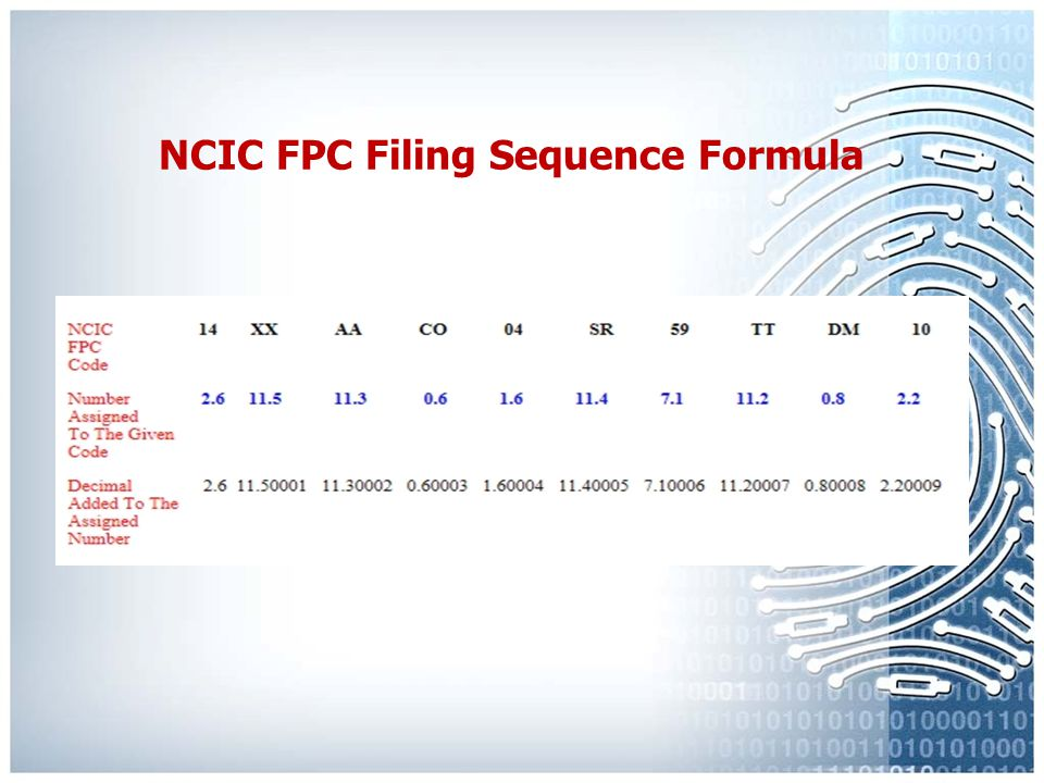 NCIC FPC Filing Sequence Formula This adding of the decimal number to the assigned number for the NCIC FPC code must be done in order to establish a unique numerical value to each segment of the ten-segment unit.