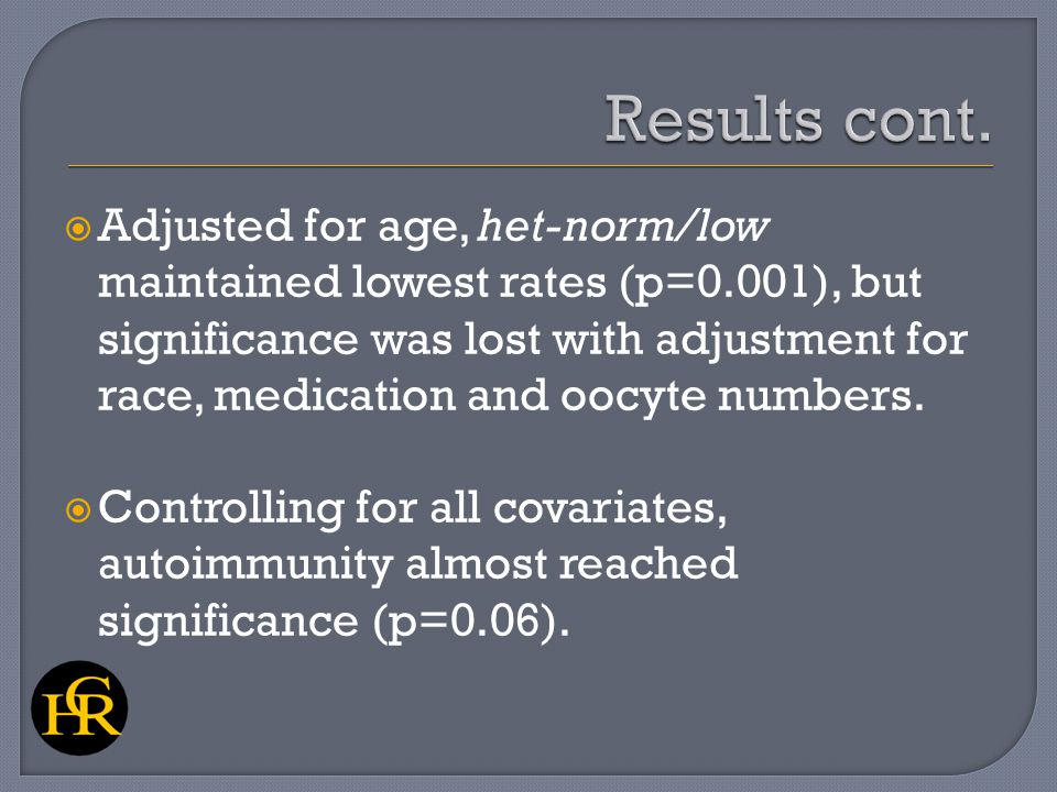  Adjusted for age, het-norm/low maintained lowest rates (p=0.001), but significance was lost with adjustment for race, medication and oocyte numbers.