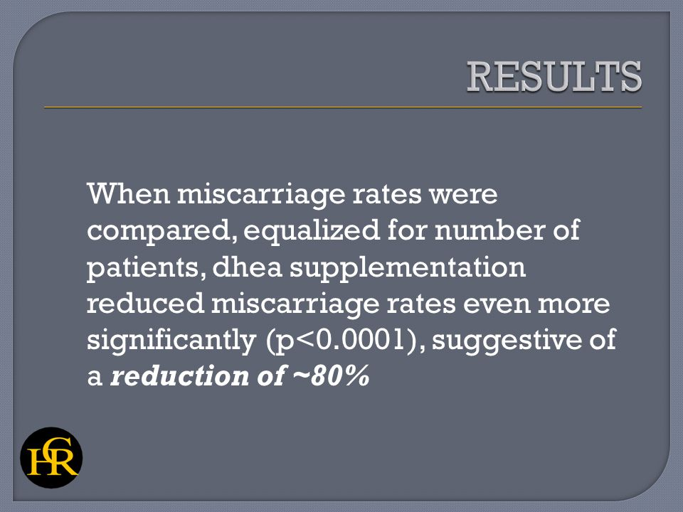 When miscarriage rates were compared, equalized for number of patients, dhea supplementation reduced miscarriage rates even more significantly (p<0.0001), suggestive of a reduction of ~80%