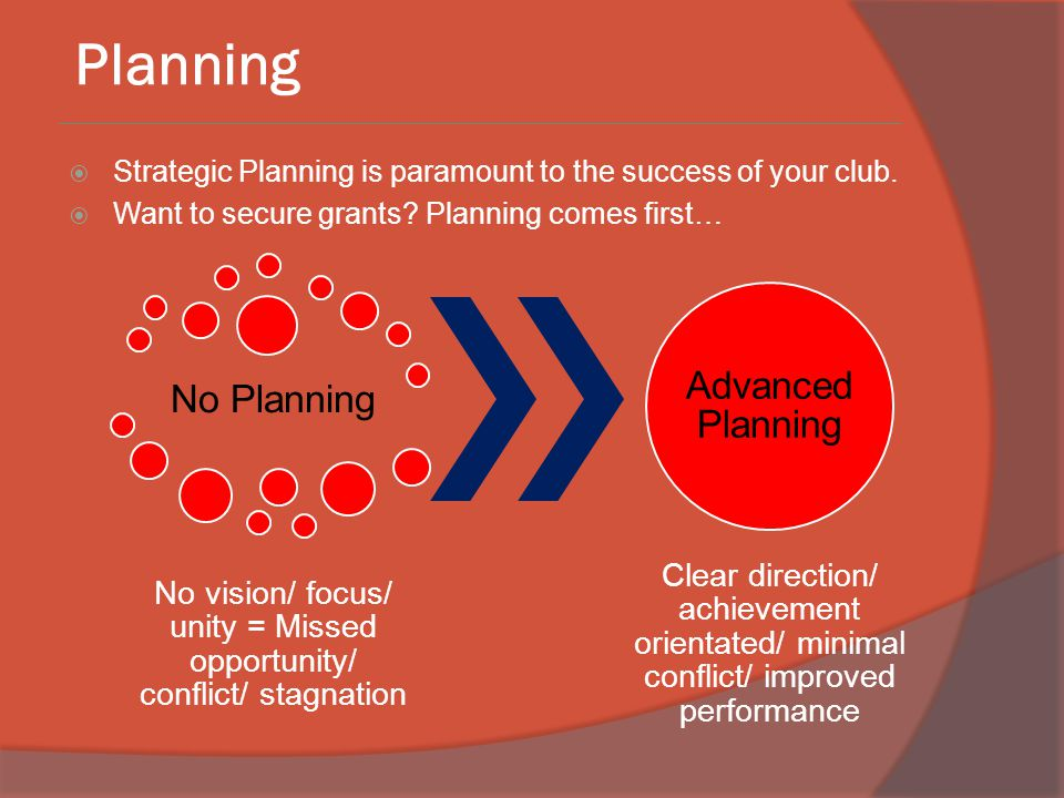 Planning  Strategic Planning is paramount to the success of your club.  Want to secure grants? Planning comes first… No Planning No vision/ focus/ u