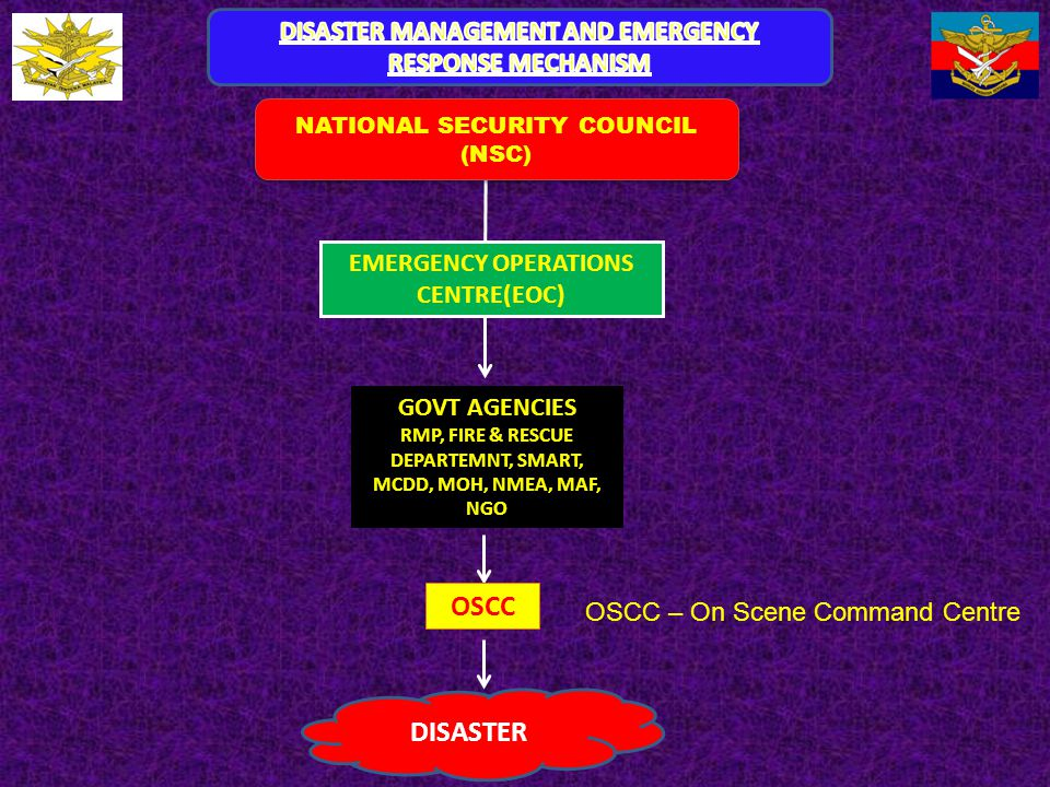 DISASTER GOVT AGENCIES RMP, FIRE & RESCUE DEPARTEMNT, SMART, MCDD, MOH, NMEA, MAF, NGO EMERGENCY OPERATIONS CENTRE(EOC) NATIONAL SECURITY COUNCIL (NSC