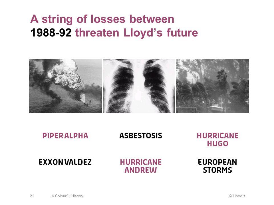 © Lloyd'sA Colourful History21 Piper AlphaAsbestosisHurricane Hugo Exxon ValdezHurricane Andrew European storms A string of losses between 1988-92 threaten Lloyd's future