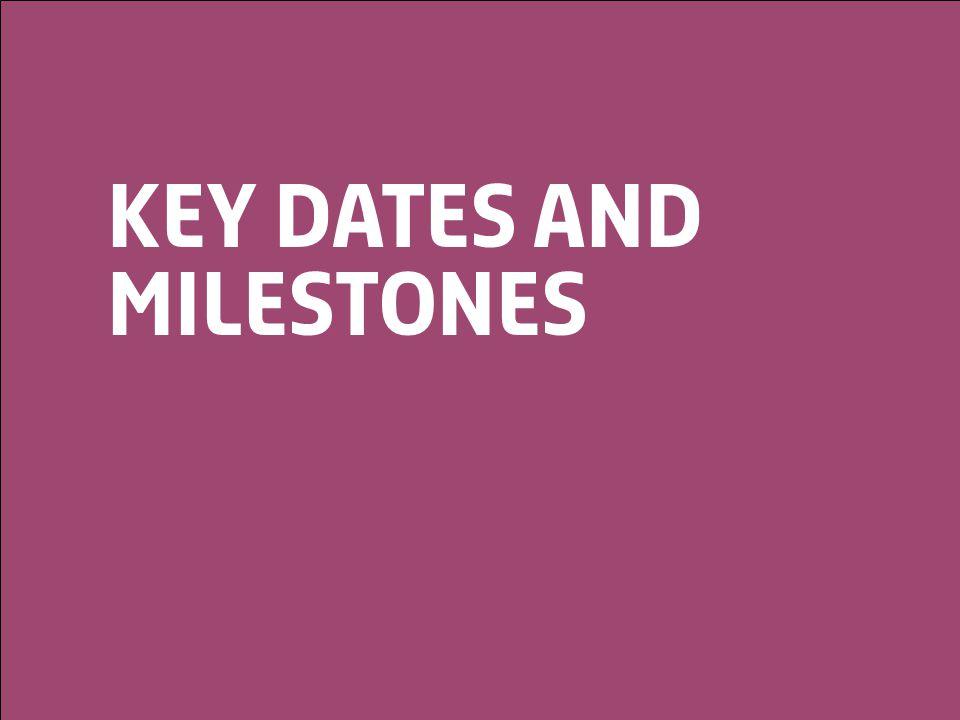 © Lloyd'sA Colourful History3 Key dates and milestones