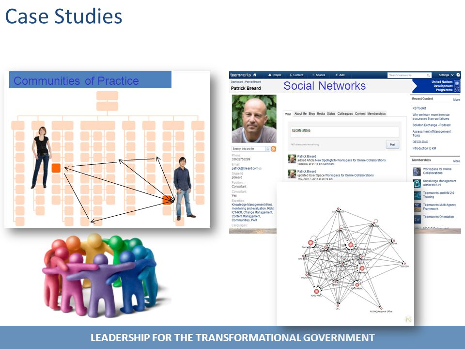 LEADERSHIP FOR THE TRANSFORMATIONAL GOVERNMENT Case Studies Communities of Practice Social Networks
