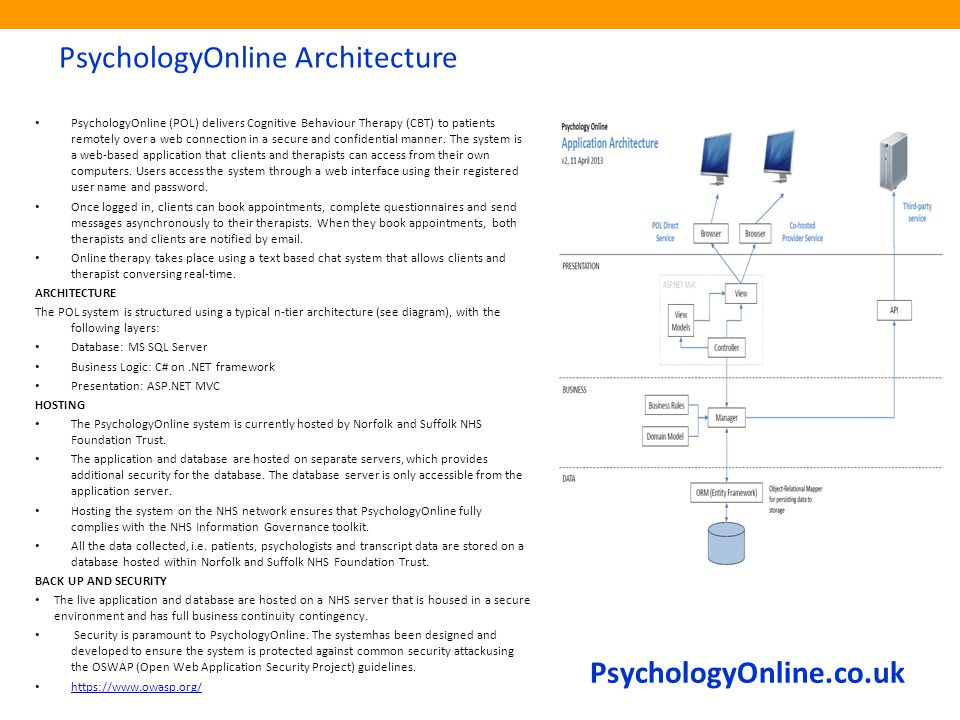 PsychologyOnline.co.uk PsychologyOnline Architecture PsychologyOnline (POL) delivers Cognitive Behaviour Therapy (CBT) to patients remotely over a web connection in a secure and confidential manner.