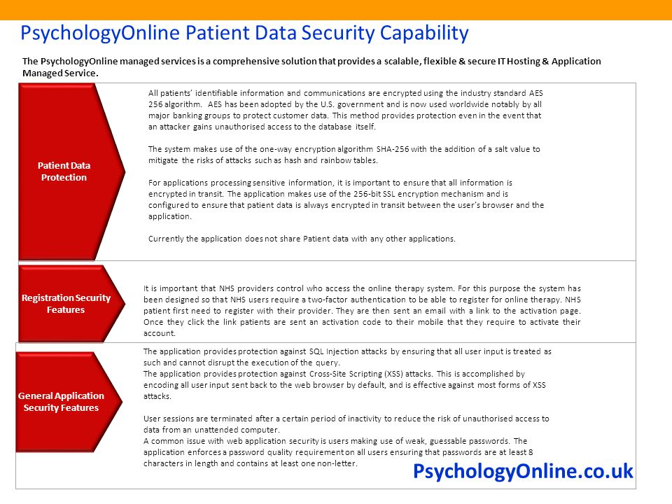 PsychologyOnline.co.uk PsychologyOnline Patient Data Security Capability The application provides protection against SQL Injection attacks by ensuring that all user input is treated as such and cannot disrupt the execution of the query.