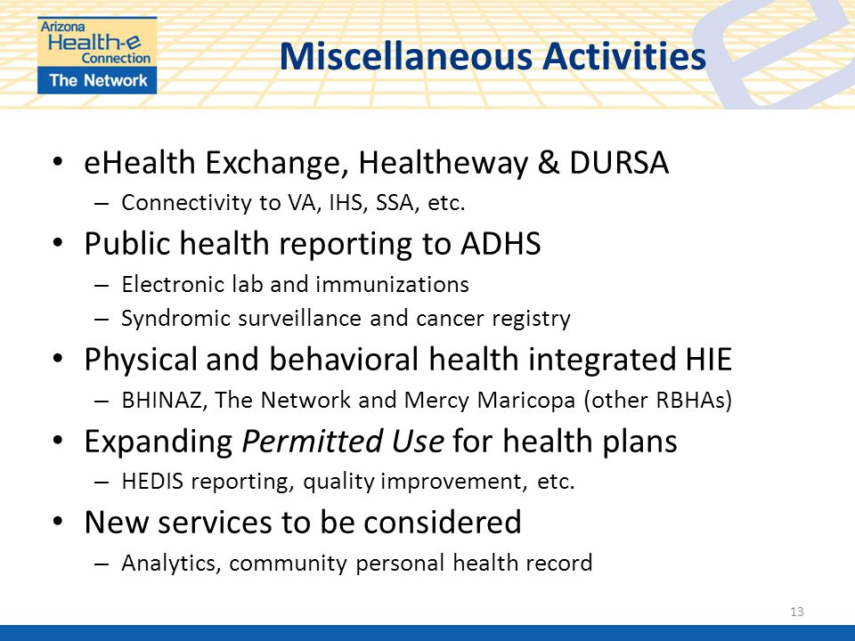 Miscellaneous Activities eHealth Exchange, Healtheway & DURSA – Connectivity to VA, IHS, SSA, etc.