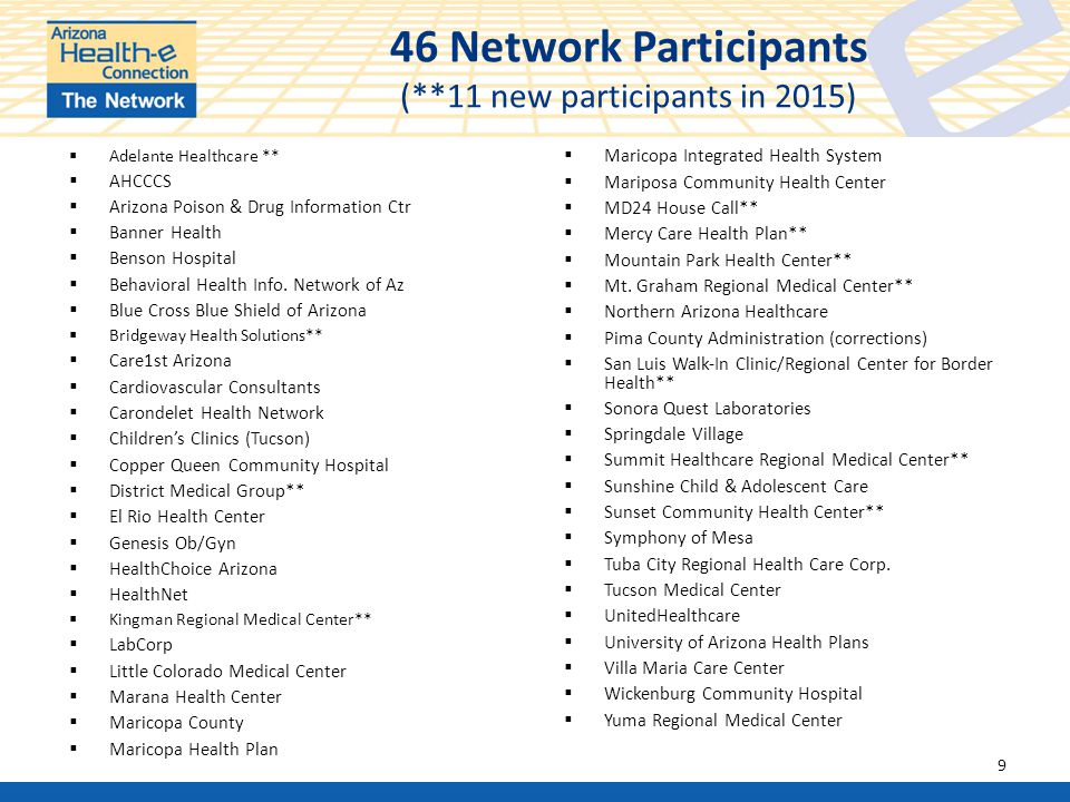 46 Network Participants (**11 new participants in 2015)  Adelante Healthcare **  AHCCCS  Arizona Poison & Drug Information Ctr  Banner Health  Benson Hospital  Behavioral Health Info.