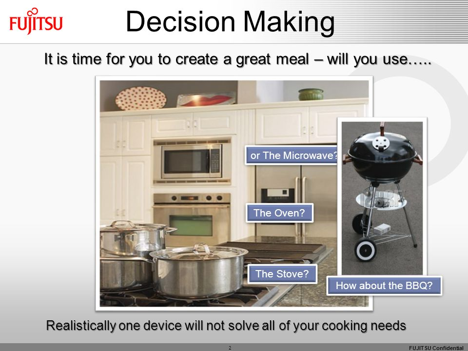 FUJITSU Confidential It is time for you to create a great meal – will you use….. or The Microwave? The Stove? The Oven? Realistically one device will