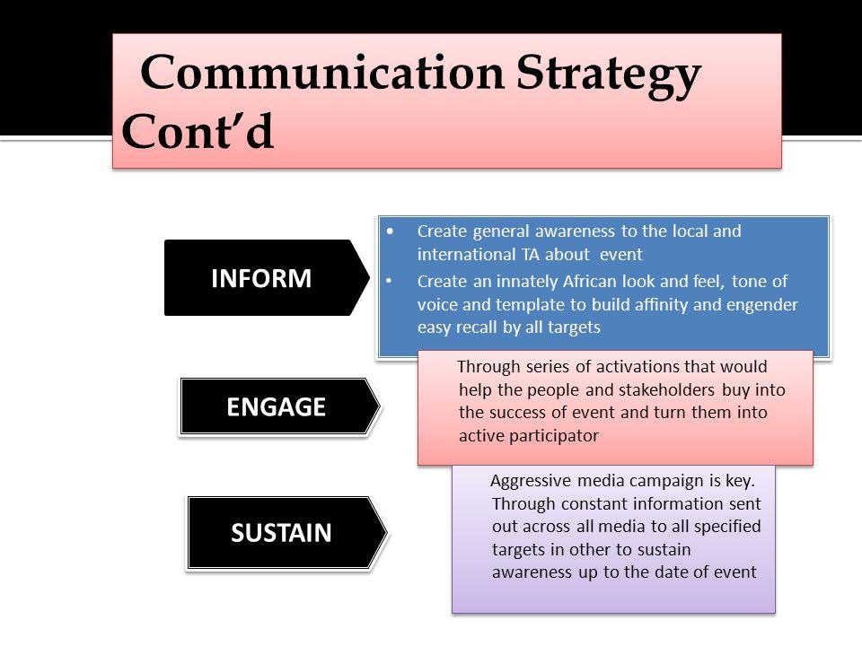 Advertising, DM, Ambient Event / Exp, OOH, Sponsorship, Merchandising, CSR, Web, media & PR, New Media Advertising, DM, Ambient Event / Exp, OOH, Sponsorship, Merchandising, CSR, Web, media & PR, New Media Inform Engage Sustain Media PR Media PR Sustenance using all Media.