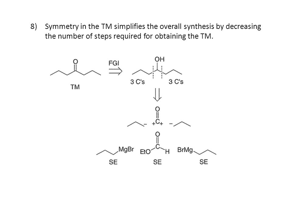 8)Symmetry in the TM simplifies the overall synthesis by decreasing the number of steps required for obtaining the TM.