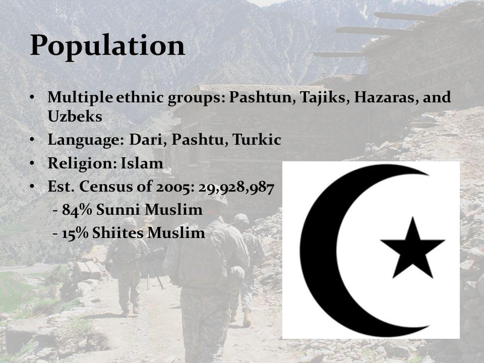 Population Multiple ethnic groups: Pashtun, Tajiks, Hazaras, and Uzbeks Language: Dari, Pashtu, Turkic Religion: Islam Est. Census of 2005: 29,928,987