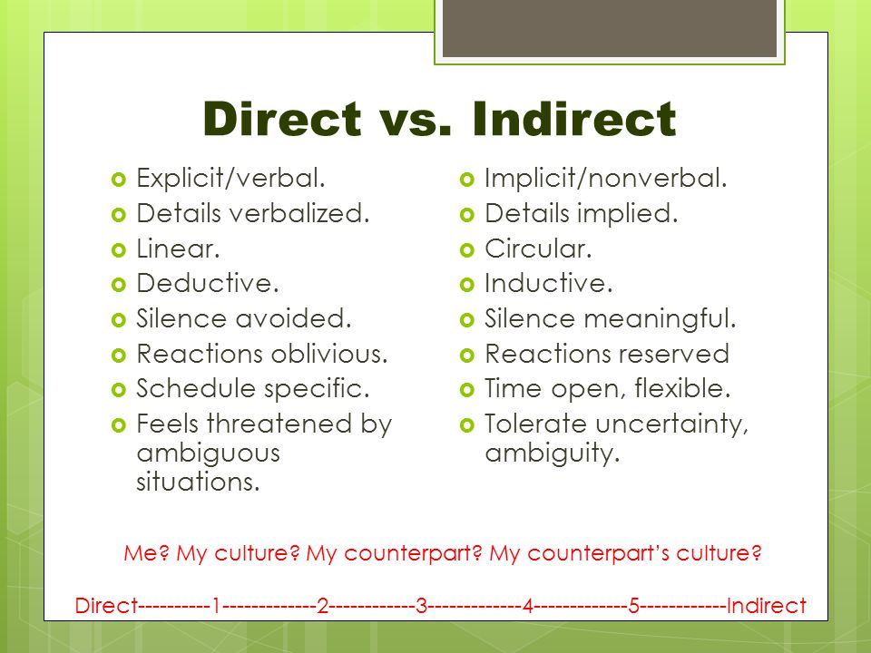 Direct vs. Indirect  Explicit/verbal.  Details verbalized.
