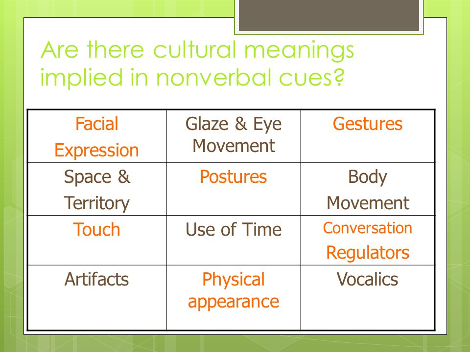 Are there cultural meanings implied in nonverbal cues.