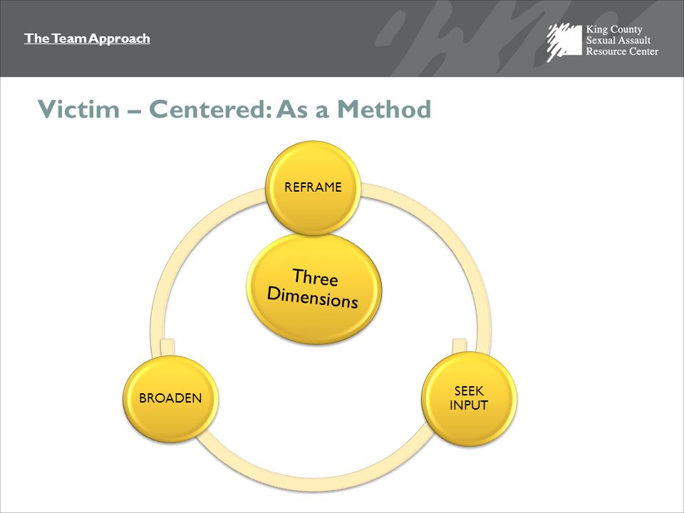 The Team Approach Victim – Centered: As a Method Three Dimensions REFRAME SEEK INPUT BROADEN