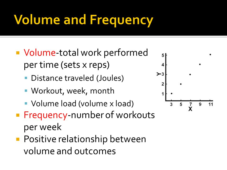  Volume-total work performed per time (sets x reps)  Distance traveled (Joules)  Workout, week, month  Volume load (volume x load)  Frequency-number of workouts per week  Positive relationship between volume and outcomes