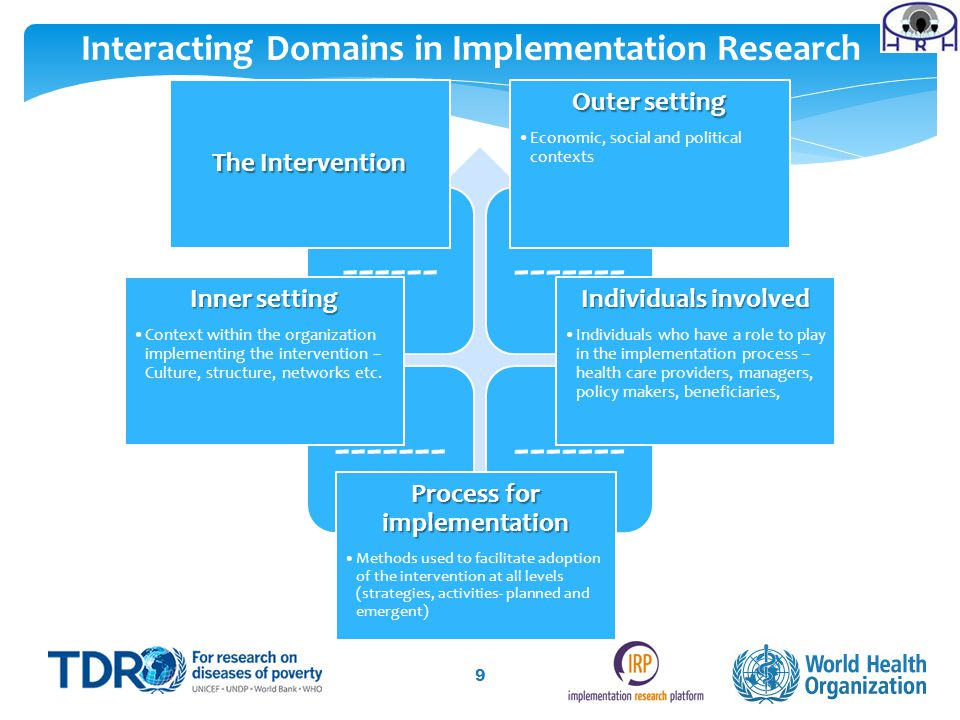 9 Interacting Domains in Implementation Research ------------- The Intervention Outer setting Economic, social and political contexts Inner setting Context within the organization implementing the intervention – Culture, structure, networks etc.