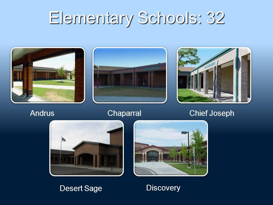 Elementary Schools: 32 AndrusChaparralChief Joseph Desert Sage Discovery