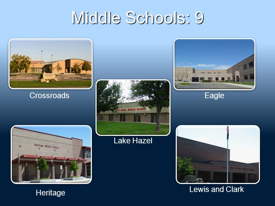 Middle Schools: 9 Clubs8th Grade Spanish Links Country Reports Country Reports EMS Newsletter School Report Card Parents Activitie s PTO Educational Links Library MS D Eagle Lake Hazel Lewis and Clark Heritage Crossroads