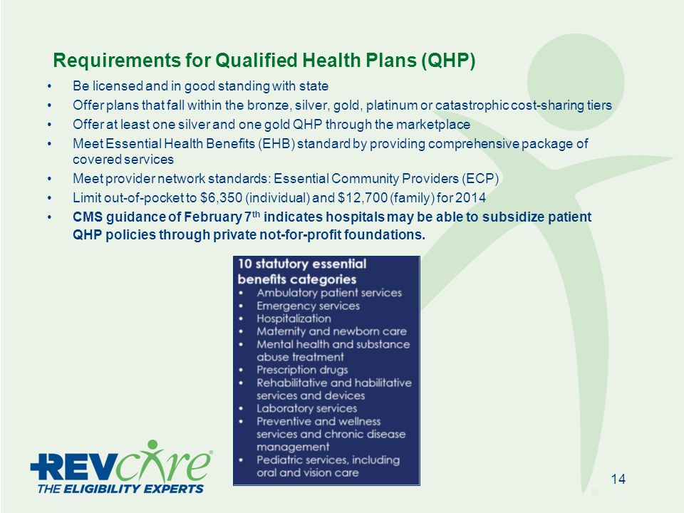 Requirements for Qualified Health Plans (QHP) Be licensed and in good standing with state Offer plans that fall within the bronze, silver, gold, platinum or catastrophic cost-sharing tiers Offer at least one silver and one gold QHP through the marketplace Meet Essential Health Benefits (EHB) standard by providing comprehensive package of covered services Meet provider network standards: Essential Community Providers (ECP) Limit out-of-pocket to $6,350 (individual) and $12,700 (family) for 2014 CMS guidance of February 7 th indicates hospitals may be able to subsidize patient QHP policies through private not-for-profit foundations.