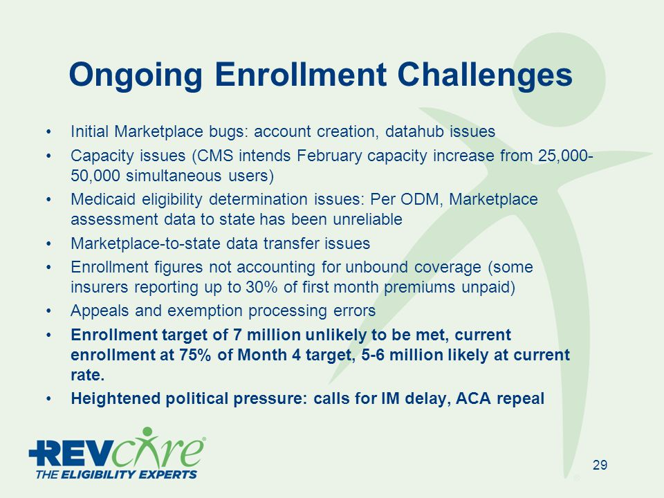 Ongoing Enrollment Challenges Initial Marketplace bugs: account creation, datahub issues Capacity issues (CMS intends February capacity increase from 25,000- 50,000 simultaneous users) Medicaid eligibility determination issues: Per ODM, Marketplace assessment data to state has been unreliable Marketplace-to-state data transfer issues Enrollment figures not accounting for unbound coverage (some insurers reporting up to 30% of first month premiums unpaid) Appeals and exemption processing errors Enrollment target of 7 million unlikely to be met, current enrollment at 75% of Month 4 target, 5-6 million likely at current rate.