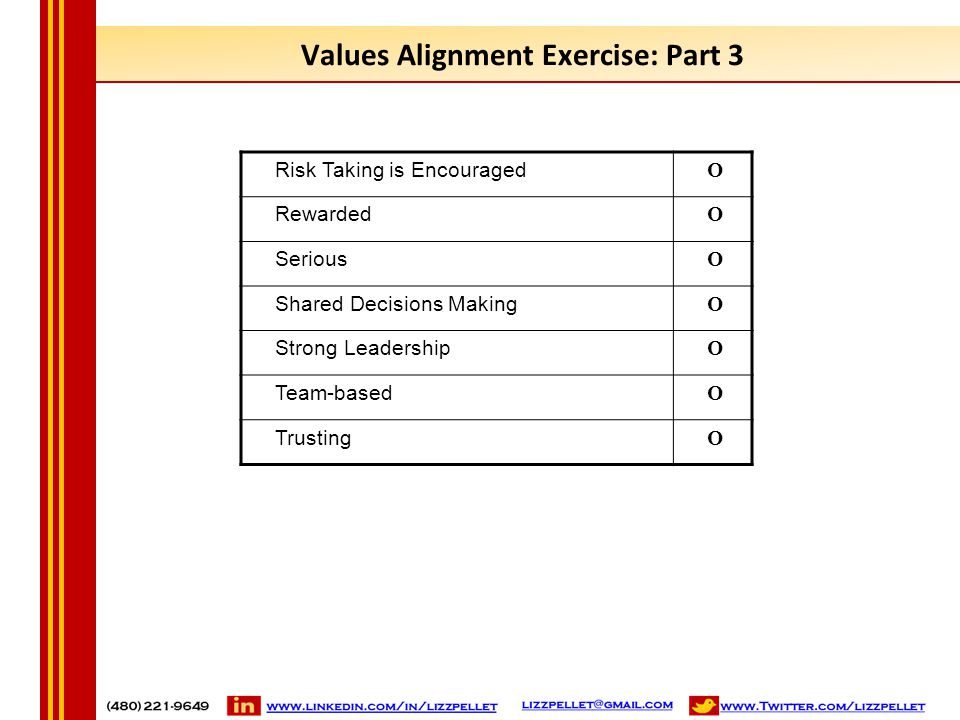 Values Alignment Exercise: Part 3 Risk Taking is Encouraged O Rewarded O Serious O Shared Decisions Making O Strong Leadership O Team-based O Trusting