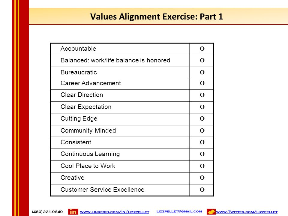Values Alignment Exercise: Part 1 Accountable O Balanced: work/life balance is honored O Bureaucratic O Career Advancement O Clear Direction O Clear E