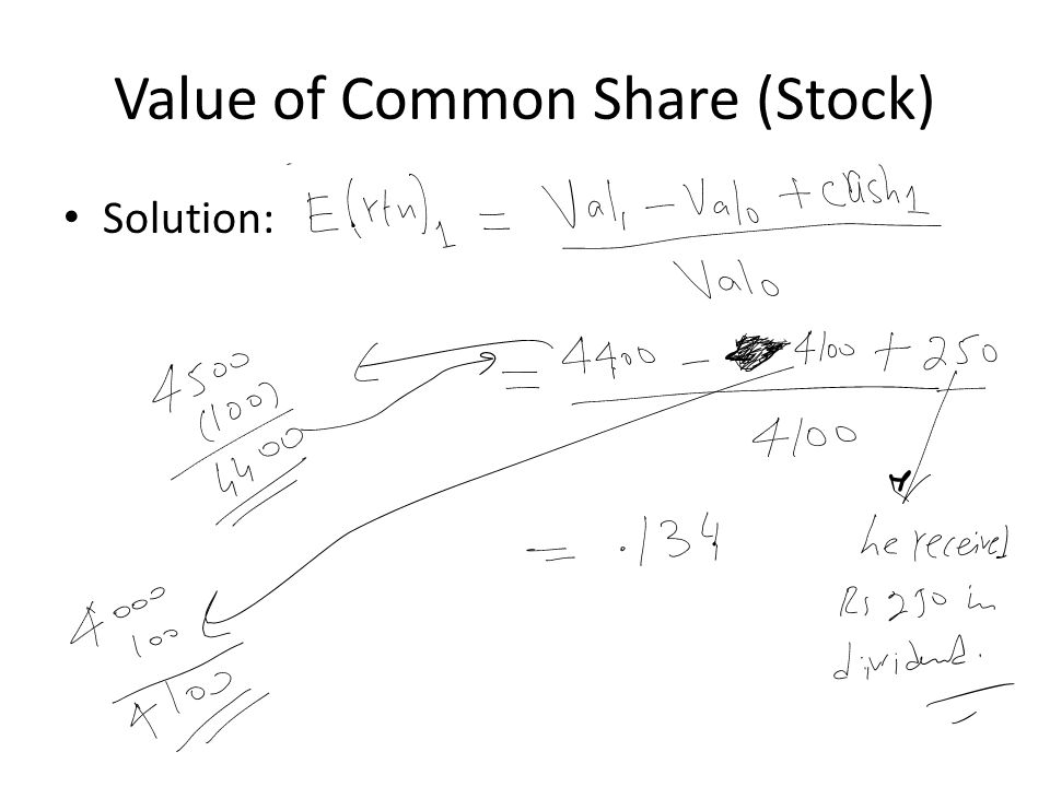 Value of Common Share (Stock) Solution: