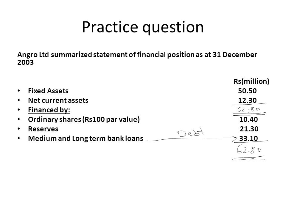 Practice question Angro Ltd summarized statement of financial position as at 31 December 2003 Rs(million) Fixed Assets 50.50 Net current assets 12.30