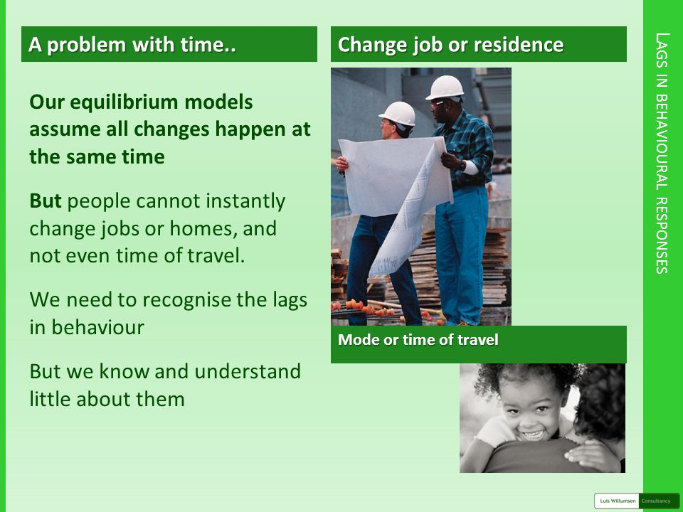 L AGS IN BEHAVIOURAL RESPONSES Change job or residence A problem with time..