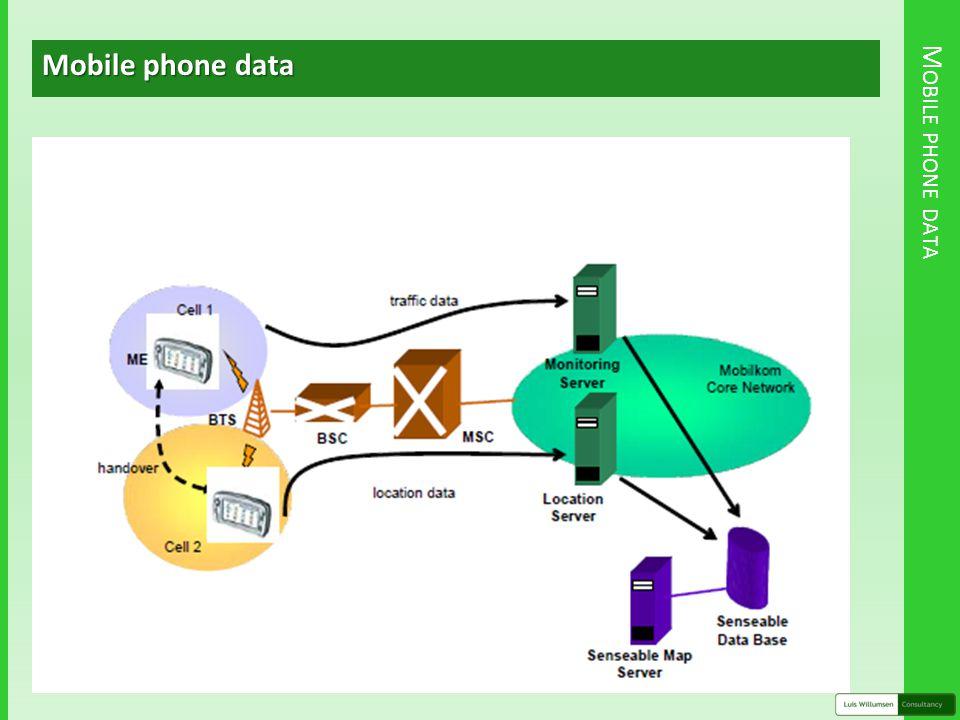 M OBILE PHONE DATA Mobile phone data
