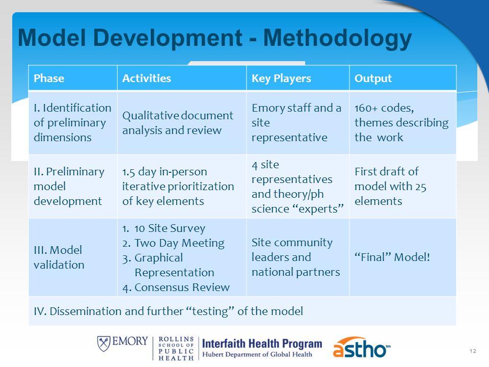 12 Model Development - Methodology PhaseActivitiesKey PlayersOutput I.