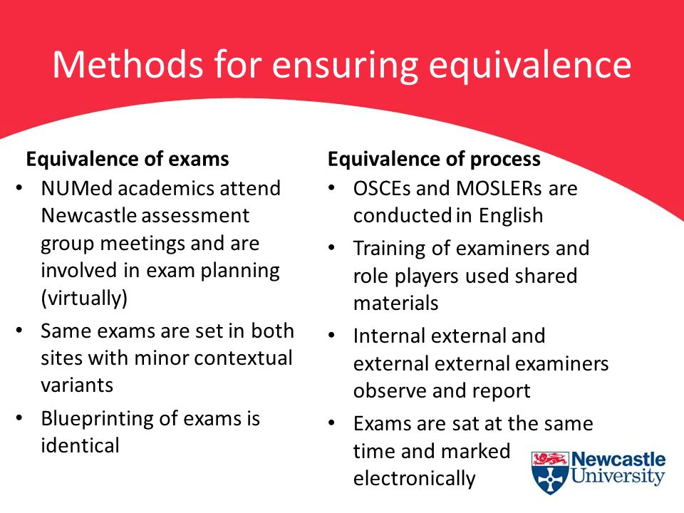 Methods for ensuring equivalence Equivalence of exams NUMed academics attend Newcastle assessment group meetings and are involved in exam planning (virtually) Same exams are set in both sites with minor contextual variants Blueprinting of exams is identical Equivalence of process OSCEs and MOSLERs are conducted in English Training of examiners and role players used shared materials Internal external and external external examiners observe and report Exams are sat at the same time and marked electronically