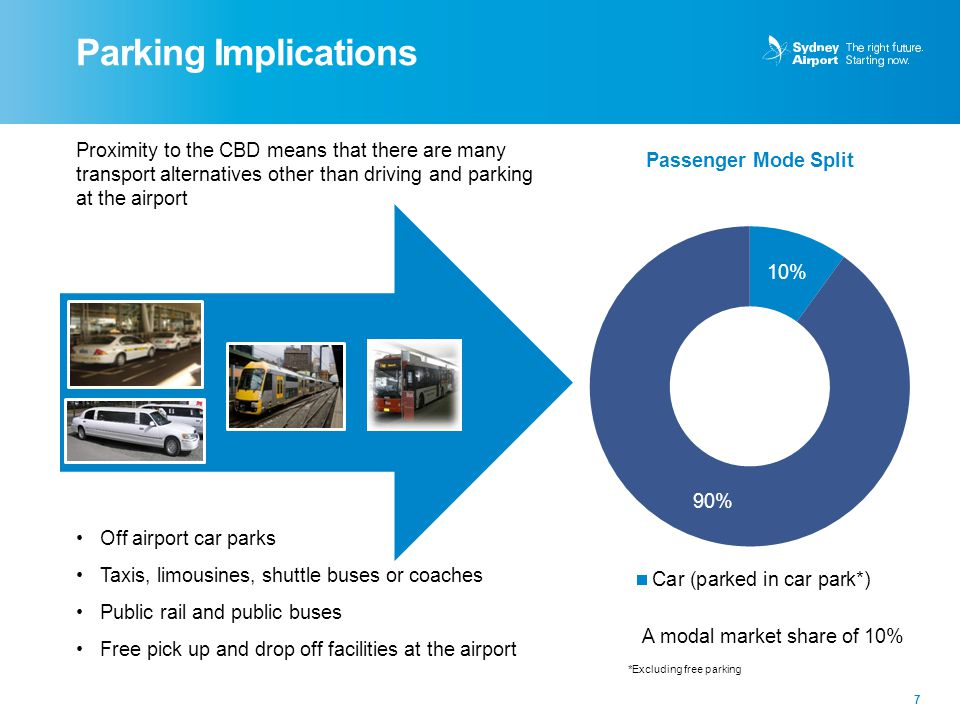 Parking Implications 7 Proximity to the CBD means that there are many transport alternatives other than driving and parking at the airport Off airport