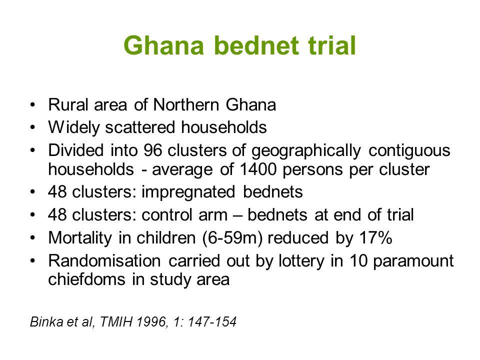 Ghana bednet trial