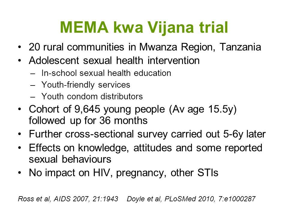 MEMA kwa Vijana trial
