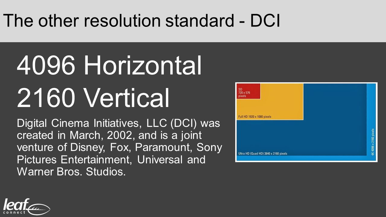 The other resolution standard - DCI 4096 Horizontal 2160 Vertical Digital Cinema Initiatives, LLC (DCI) was created in March, 2002, and is a joint venture of Disney, Fox, Paramount, Sony Pictures Entertainment, Universal and Warner Bros.