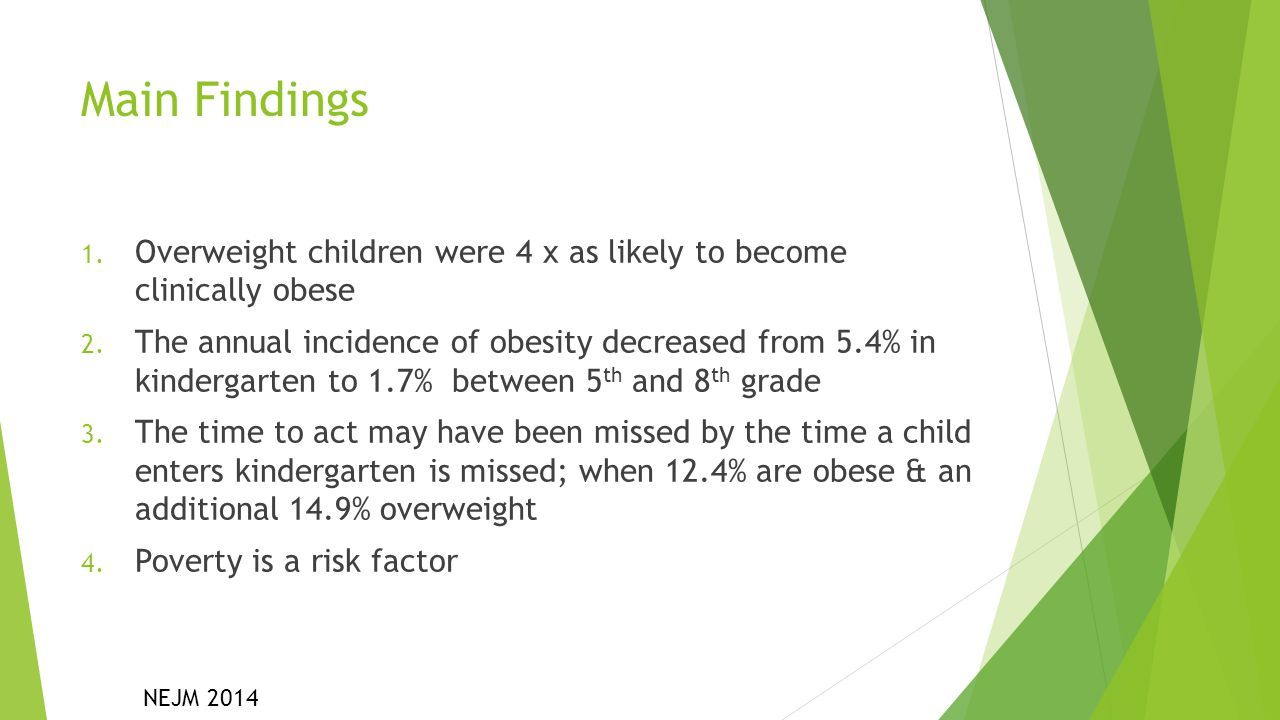 Main Findings 1. Overweight children were 4 x as likely to become clinically obese 2. The annual incidence of obesity decreased from 5.4% in kindergar