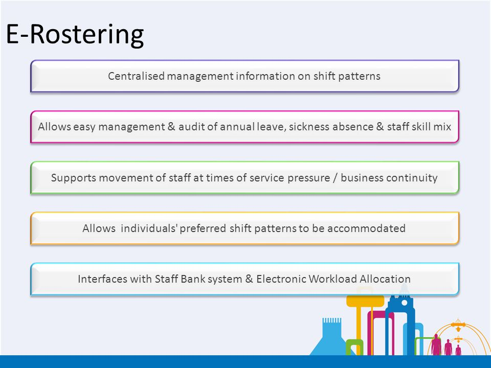E-Rostering Centralised management information on shift patterns Allows easy management & audit of annual leave, sickness absence & staff skill mix Su
