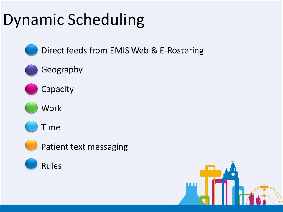 Dynamic Scheduling Direct feeds from EMIS Web & E-Rostering Geography Capacity Work Time Patient text messaging Rules