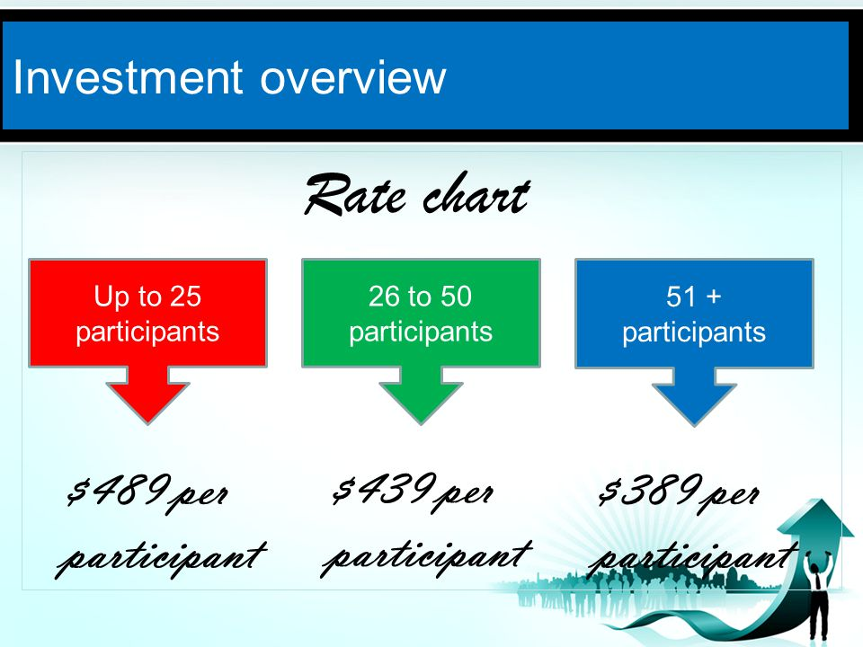 Investment overview Rate chart Up to 25 participants 26 to 50 participants 51 + participants $489 per participant $439 per participant $389 per participant