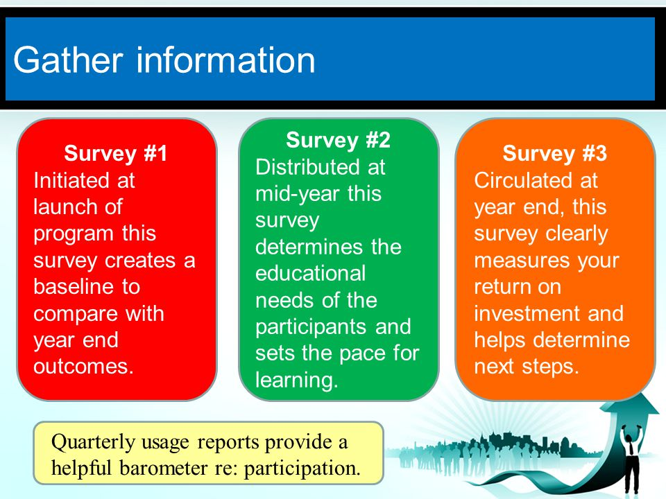 Gather information Survey #1 Initiated at launch of program this survey creates a baseline to compare with year end outcomes. Survey #2 Distributed at