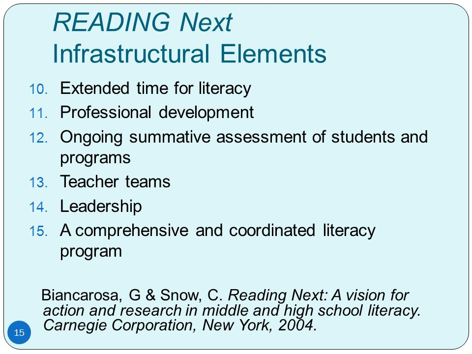 15 READING Next Infrastructural Elements 10. Extended time for literacy 11. Professional development 12. Ongoing summative assessment of students and