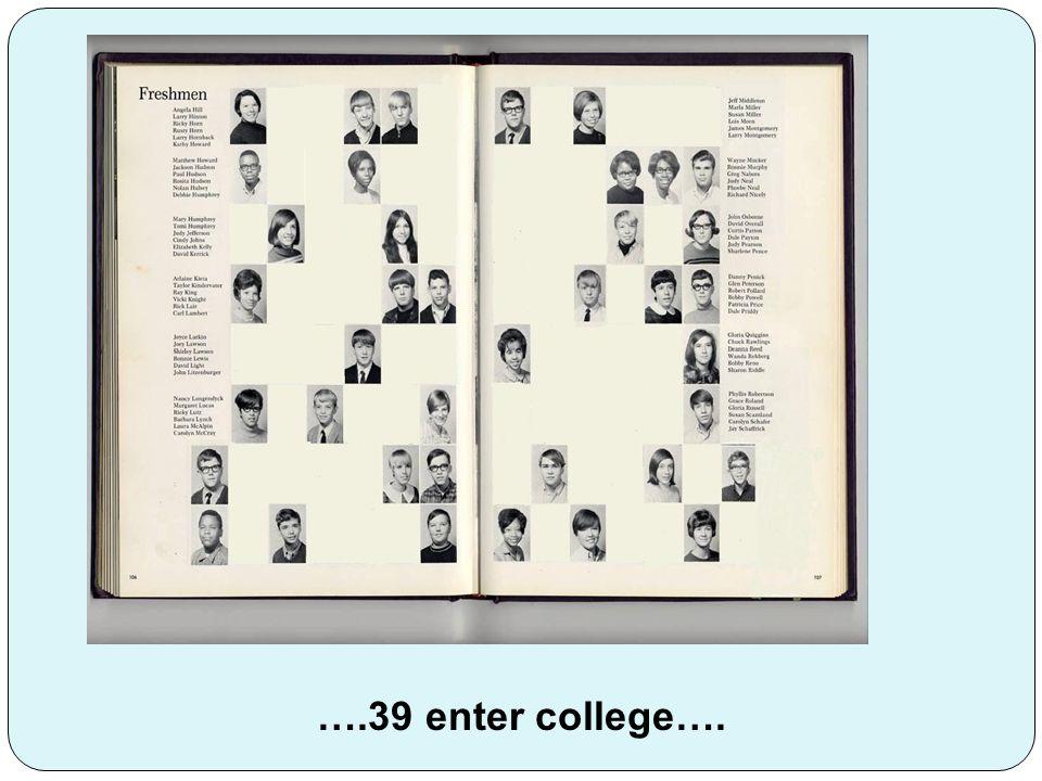 ….39 enter college….